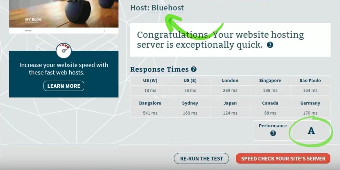 Bluehost Speedtest