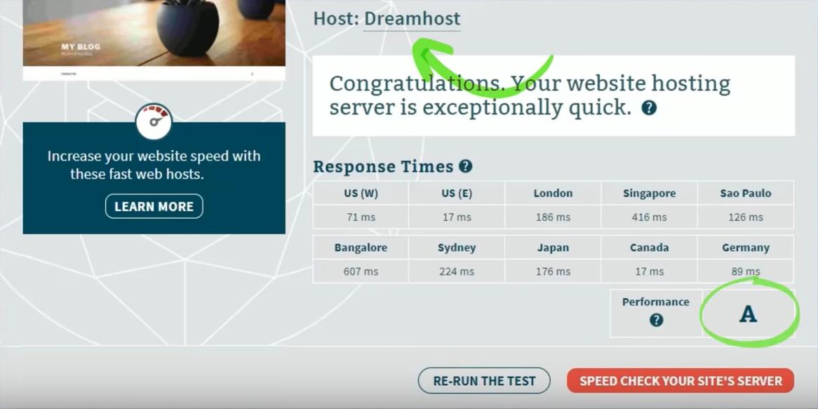 Dreamhost Speedtest