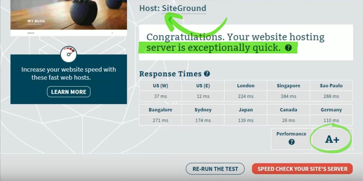 Siteground Speedtest