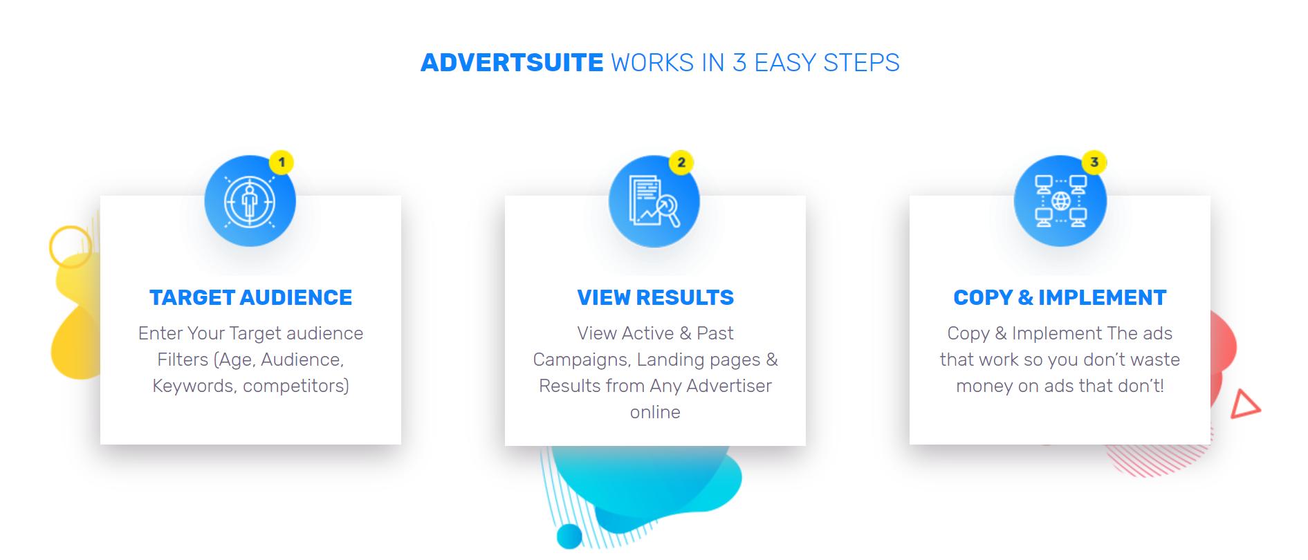 How Advertsuite work
